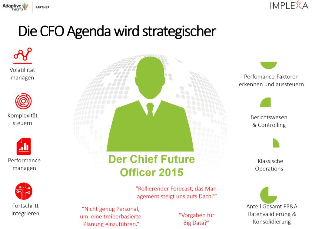 der_cfo_2015_strategische Rolle