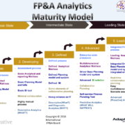 2016-10-31-11_14_58-frankfurt-fpa-board-maturity-model